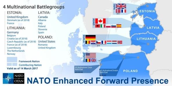 NATO enhanced Forward Presence
